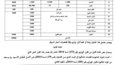 Photo of الروضان يعيد تنظيم وتحديد المواد   جريدة الأنباء