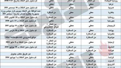 Photo of الأنباء تنشر تحديث الخارجية بشأن | جريدة الأنباء