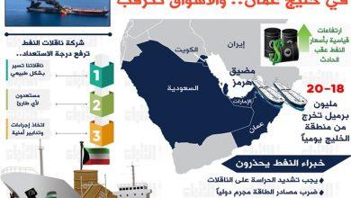 Photo of ناقلات النفط ناقلاتنا تسير بشكل | جريدة الأنباء