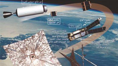 Photo of لايت سيل 2 شراع شمسي يبحر في الفضاء   جريدة الأنباء