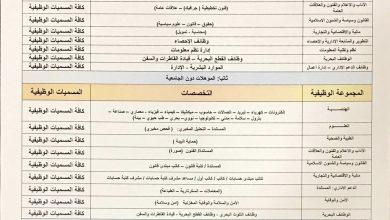 Photo of اعلان توظيف للكويتيين في الهيئة العامة للبيئة