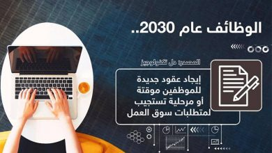 Photo of بالفيديو كيف ستتغير الوظائف في عام | جريدة الأنباء