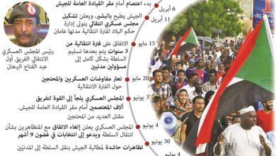 Photo of بالفيديو السودان توقيع اتفاق تقاسم | جريدة الأنباء