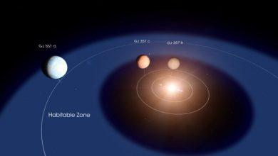 Photo of ناسا تكتشف كوكبا يحتمل أن يكون | جريدة الأنباء