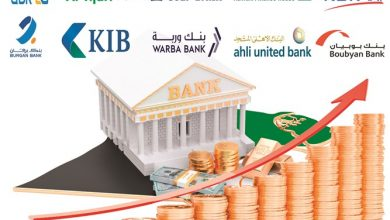 Photo of حققت البنوك الكويتية المدرجة في بورصة الكويت نتائج مالية جيدة خلال النصف الأول من 2019
