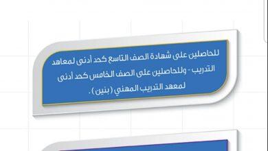 Photo of إعلان للراغبين بالتسجيل في الهيئة العام للتعليم التطبيقي والتدريب – معاهد التدريب