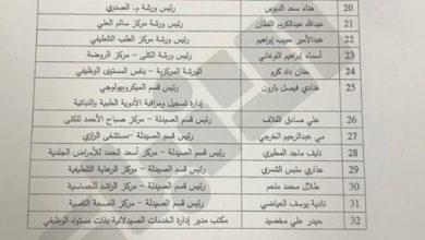 Photo of تدوير في الصحة بين رؤساء الورش | جريدة الأنباء