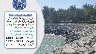 Photo of الطقس المتوقع غدا الأربعاء