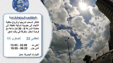 Photo of الطقس المتوقع غدا الخميس