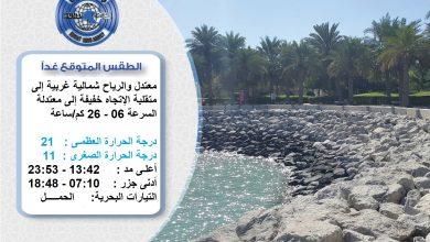 Photo of الطقس المتوقع غداً السبت
