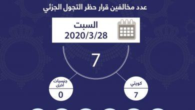 Photo of وزارة الداخلية: ضبط 7 مخالفين لقرار حظر التجول الجزئي