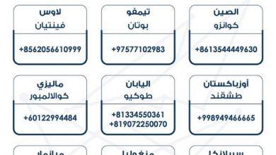 Photo of أرقام هواتف السفارات الكويتية في الدول الآسيوية