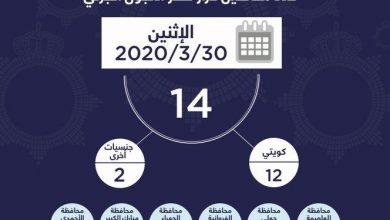 Photo of وزارة الداخلية: 14 مخالفًا لحظر التجول الجزئي أمس..