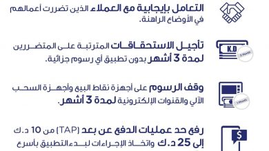 Photo of بنك الكويت المركزي: ضمان سلامة وانسيابية الخدمات المصرفية