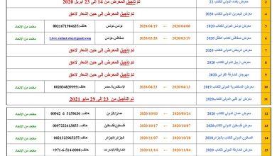Photo of معارض الكتاب العربية المؤجلة بسبب كورونا