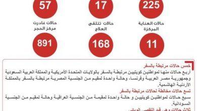 Photo of الصحة تسجيل 17 إصابة جديدة بفيروس | جريدة الأنباء