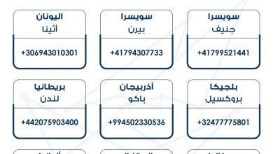 Photo of أرقام هواتف السفارات الكويتية في الدول الأوروبية