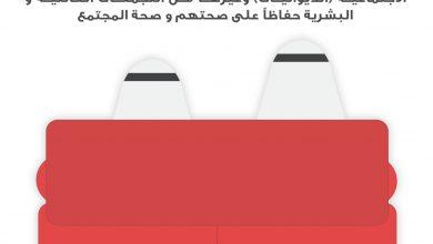 Photo of وزارة الصحة: تجنبوا التجمعات والديوانيات