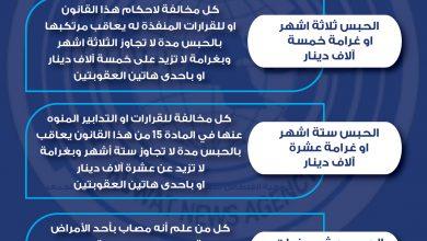 Photo of نص العقوبات الجديدة لمخالفي قانون الأمراض السارية التي دخلت حيز التنفيذ ابتداء من اليوم