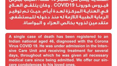 Photo of تسجيل أول حالة وفاة بمرض فيروس كورونا COVID-19 في الكويت