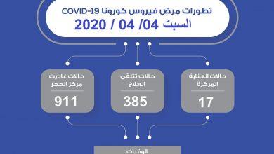 Photo of تطورات مرض فيروس كورونا في دولة الكويت السبت 4 أبريل