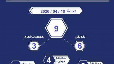 Photo of عدد مخالفي قرار حظر التجول الجزئي