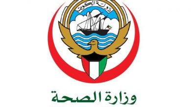 Photo of وزارة الصحة الكويتية: 75 إصابة جديدة بفيروس كورونا وإجمالي الحالات 417