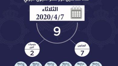 Photo of الداخلية: 9 مخالفين لحظر التجول الجزئي أمس