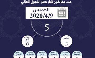 Photo of الداخلية: 5 مواطنين خالفوا حظر التجول الجزئي أمس