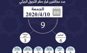 Photo of الداخلية: 9 أشخاص خالفوا حظر التجول الجزئي أمس