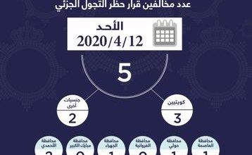 Photo of الداخلية: 5 أشخاص خالفوا حظر التجول الجزئي أمس.. بينهم 3 مواطنين
