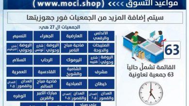 Photo of التجارة إضافة جمعية تعاونية جديدة في نظام حجز مواعيد التسوق