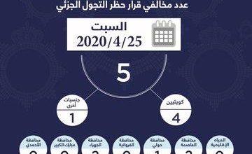 Photo of وزارة الداخلية: 5 مخالفين لحظر التجول أمس.. بينهم 4 كويتيين