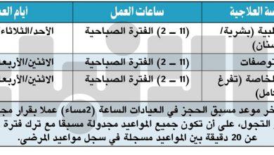 Photo of إعادة العمل بالقطاع الطبي الأهلي | جريدة الأنباء