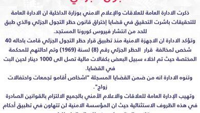 Photo of وزارة الداخلية الكويتية: إحالة 40 شخصا إلى المحكمة لمخالفة قرار حظر التجول الجزئي