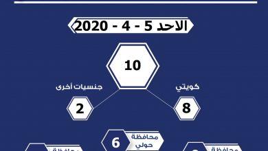 Photo of وزارة الداخلية: 10 مخالفين لحظر التجول الجزئي