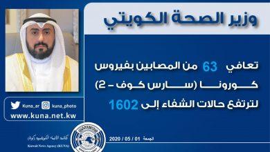 Photo of وزير الصحة: كورونا .. شفاء 63 حالة والإجمالي يرتفع إلى 1602 حالة