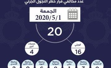 Photo of وزارة الداخلية: 20 مخالفًا لحظر التجول أمس