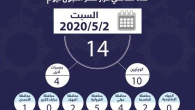 Photo of وزارة الداخلية: 14 مخالفًا لحظر التجول أمس.. 10 مواطنين و4 من جنسيات أخرى