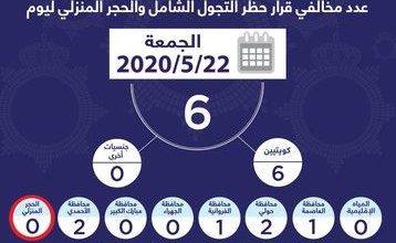 Photo of الداخلية: 6 أشخاص خالفوا حظر التجول والحجر المنزلي أمس