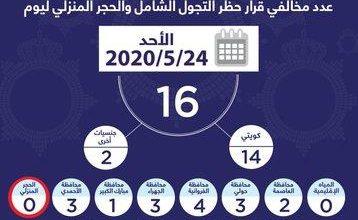 Photo of الداخلية: 16 مخالفًا لحظر التجول والحجر المنزلي أمس.. بينهم 14 مواطنًا