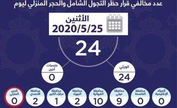 Photo of الداخلية: 24 مواطناً خالفوا حظر التجول والحجر المنزلي أمس