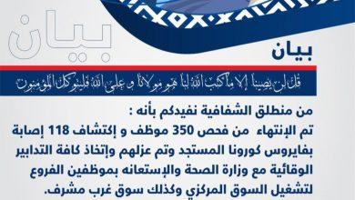 Photo of تعاونية مشرف إصابة موظفًا بالجمعية بفيروس كورونا