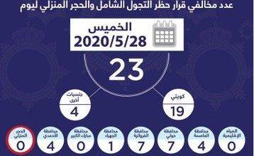 Photo of الداخلية: 23 مخالفا لحظر التجول والحجر المنزلي أمس.. بينهم 19 مواطنا