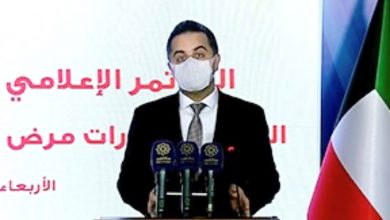 Photo of 1041 إصابة جديدة بـ كوفيد 19 وتسجيل | جريدة الأنباء