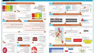 Photo of الأنباء تنشر تقرير وزارة الصحة الذي | جريدة الأنباء