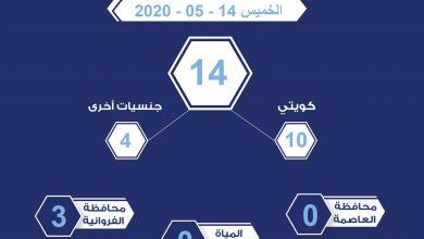 Photo of المخالفين لحظر التجول الشامل والحجر المنزلي