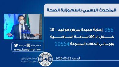 Photo of الصحة: الكويتية: 955 إصابة جديدة والاجمالي 19564.. وتسجيل 9 حالات وفاة