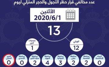 Photo of الداخلية: 13 مخالفاً لحظر التجول والحجر المنزلي أمس