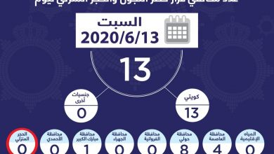 Photo of الداخلية: 13 مواطنًا خالفوا حظر التجول والحجر المنزلي أمس